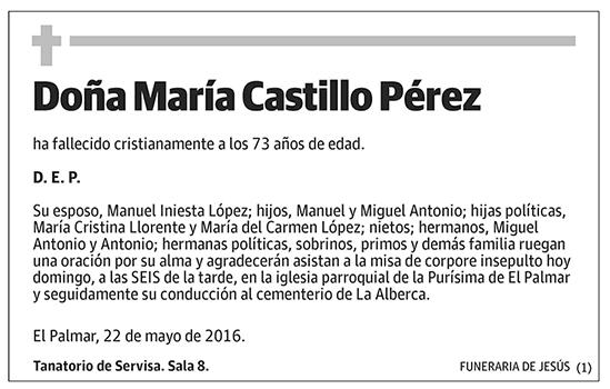 María Castillo Pérez