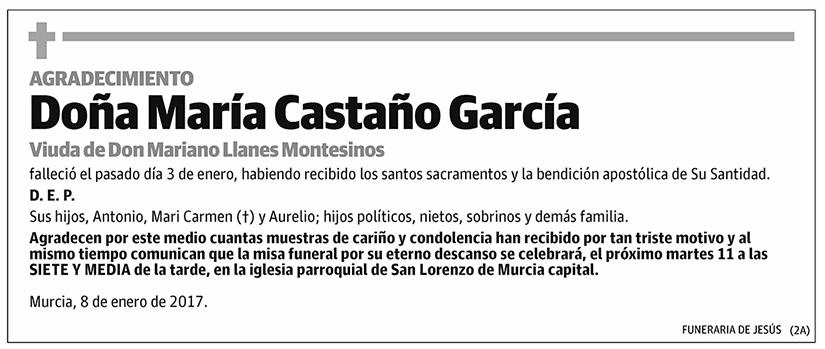 María Castaño García