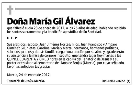 María Gil Álvarez