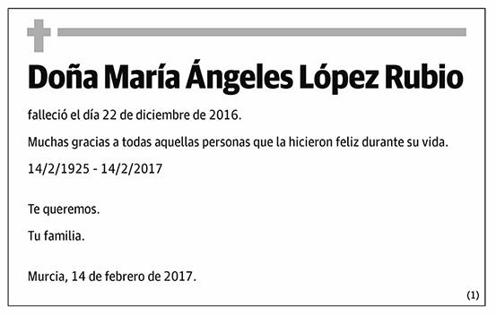 María Ángeles López Rubio