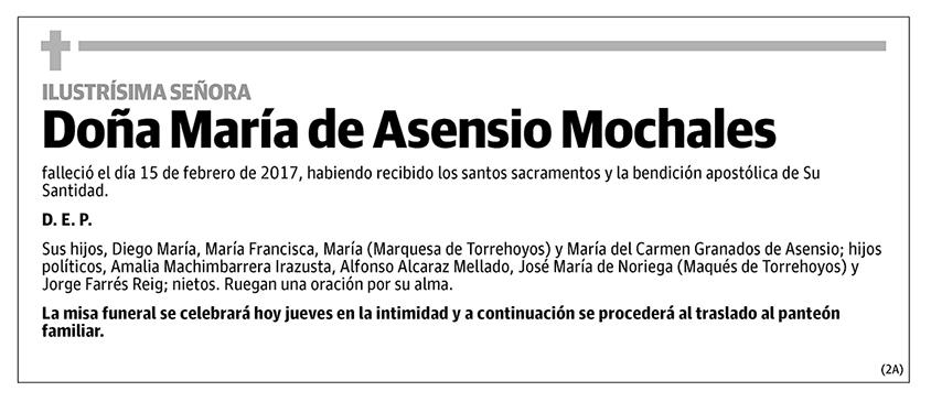 María de Asensio Mochales